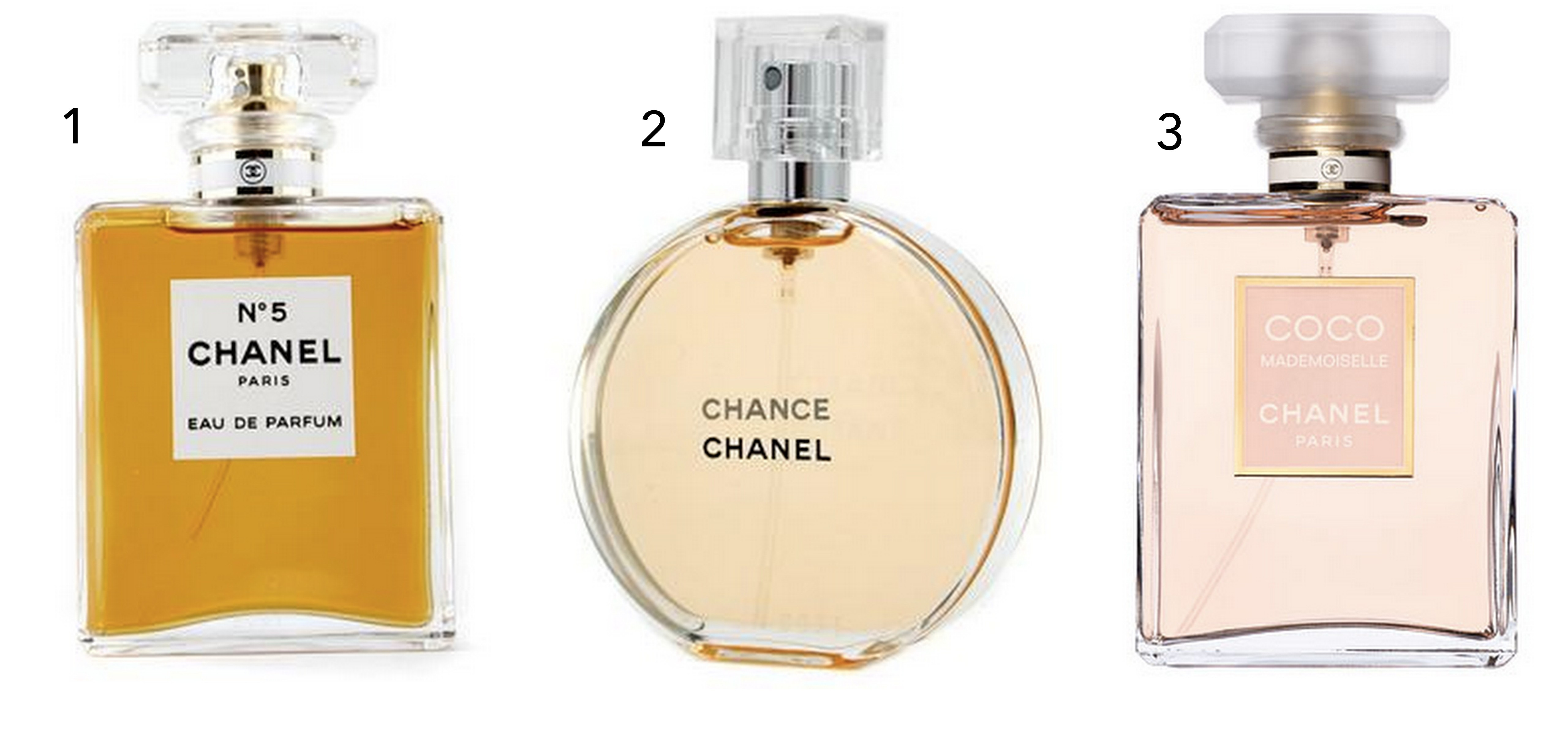 chanel duft